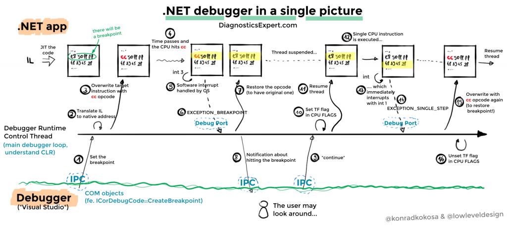 debuggers04